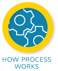 Approach-process_IconsF-kjan-single